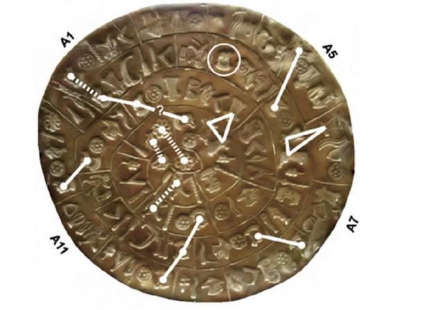 Patterns on an ancient artifact: a coincidence?
