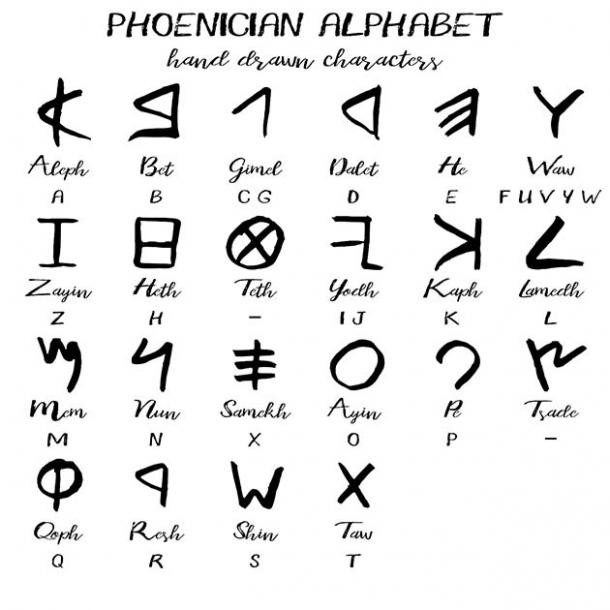 The Phoenician alphabet, the world's first written language. (DaneeShe / Adobe Stock)