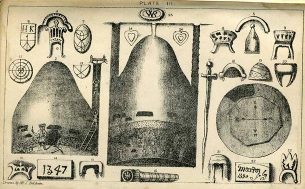 Plate III from Joseph Beldam's book The Origins and Use of the Royston Cave, 1884 showing the shape and floor plan of the cave