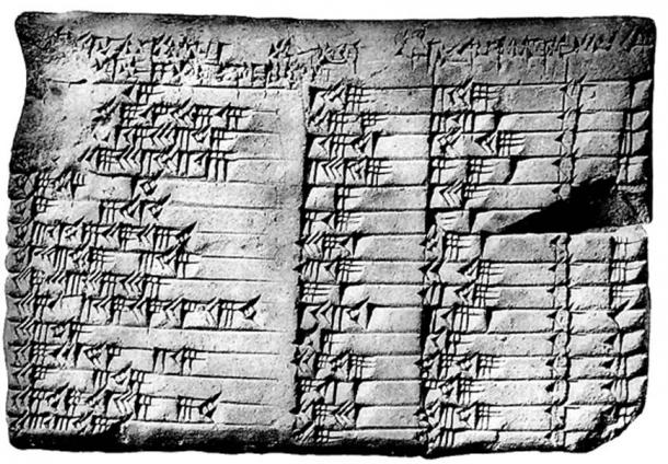 Plympton 322 Babylonian tablet.
