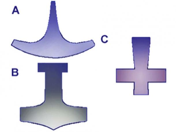 Pre-Christian pendants associated with gods of thunder, such as Ukko. A - Finnish type, B -Swedish type, C -Wolf's cross. (Tuohirulla / Public Domain)