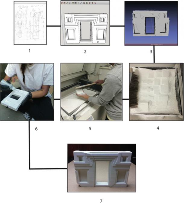 """Process of creation 3D models: (1) Original field notes; (2) 3D virtual Sketchup model; (3) Translation into .stl format and checking that the model is """"watertight""""; (4) Printing in powder based bed: (5) Removing extra powder; (6) Applying Cyanoacrylates solution; (7) Final model. (© Alexei Vranich, Heritage Science/CC BY 4.0)"""