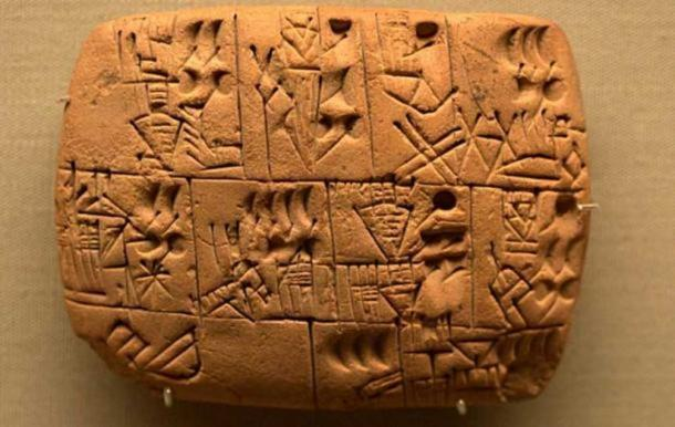 Proto-cuneiform recording the allocation of beer, probably from southern Iraq, Late Prehistoric period, about 3100-3000 BC.