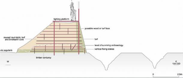 Reconstruction of a Roman defensive position.