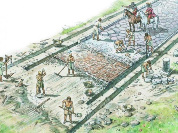 Roman slaves built and performed repair on the roads