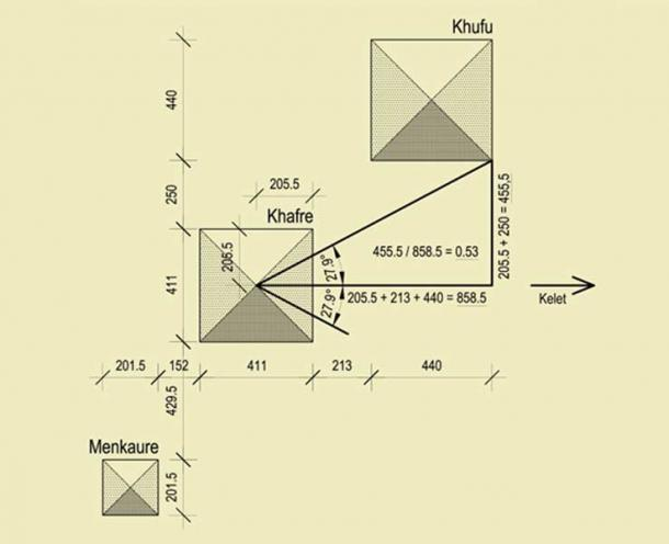 Dimensions of the Giza Site Plan in Royal Egyptian Cubits