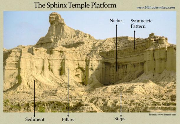 ​​Some features of the site reminiscent of architectural features. (Image: bibhudevmisra).SML