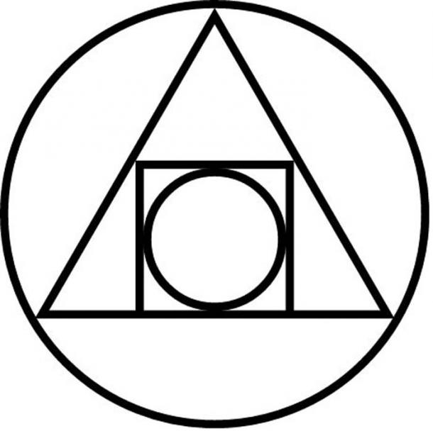 """Squaring the circle"": an alchemical symbol (17th century) of the creation of the philosopher's stone"