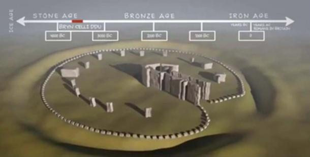 Stone layout of the passage burial mound with timeline.