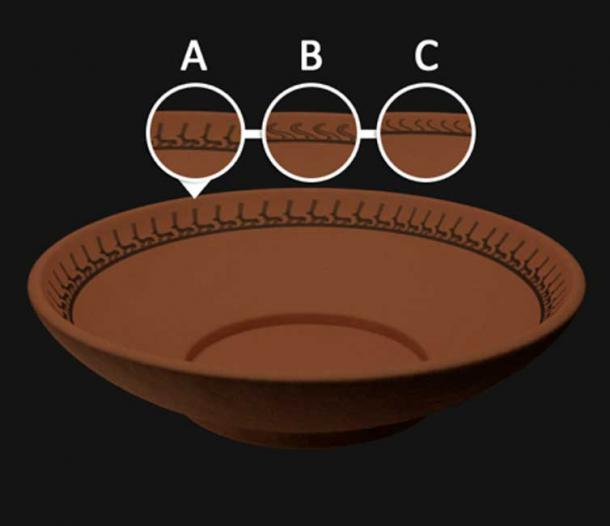 Stylistic depictions of the Togau ware found at Mehrgarh shows how the Mehrgarh people moved towards a mass-production model for their pottery ware. (Arun Reginald/CC BY SA 4.0)