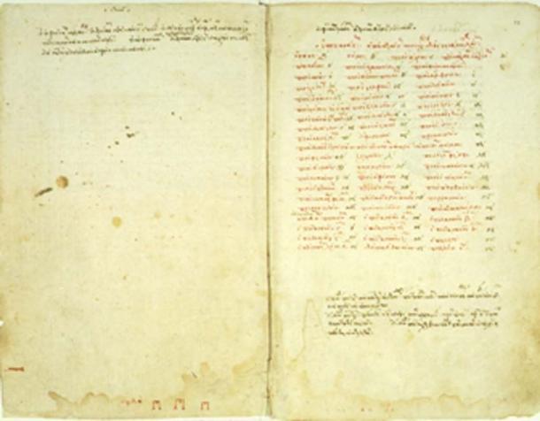 Table of contents in a fourteenth-century Hippocratic Corpus manuscript. (Wareh / Public Domain)