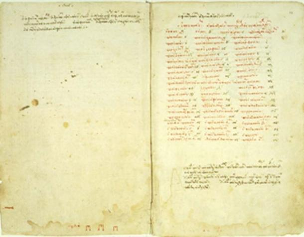 Table of contents in a fourteenth-century Hippocratic Corpus manuscript. (Wareh / Public Domain)