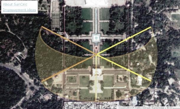 Taj Mahal Gardens