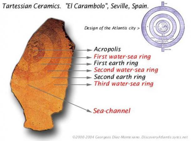 Tartessian ceramic, Tartessos