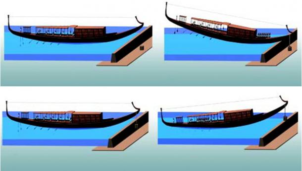 The Great Boat of Khufu was designed to dip and rise in order to lift heavy weights.