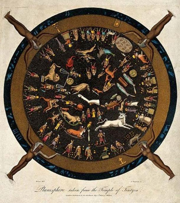 The figures represented in the ancient Egyptian Dendera Zodiac. (CC BY 4.0)