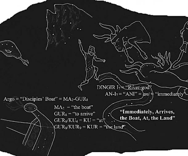 The instantaneous landing of the disciples' ship in John 6:21 correlates with celestial wordplay in the cuneiform titles for Argo and Eridanus. (sketch: Ashley McCurdy)