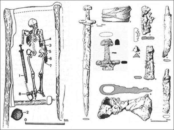 The warrior skeleton grave included a sword, a bucket, fire-steel, flint, a razor, knives, and an axe. (Cambridge Core / Fair Use)