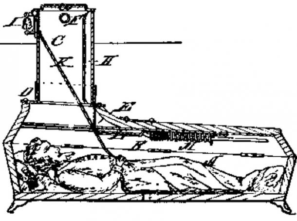 This design of a safety coffin employed a bell as a signaling device. (Mikkalai / Public Domain)