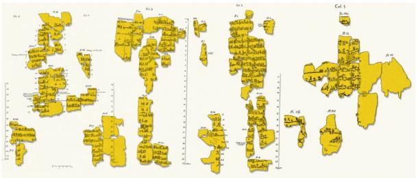 Drawing of the Turin King list.