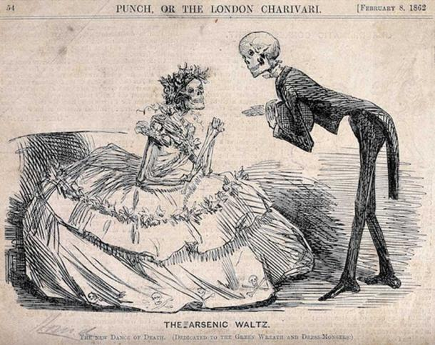 "Two skeletons dressed as lady and gentleman in ""the Arsenic Waltz,"" Etching (1862) (Image: Wellcome Library, London)"