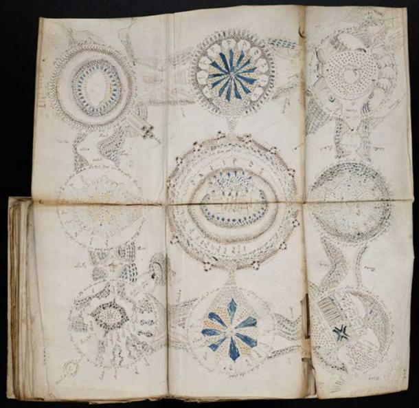 Illustrations in the Voynich manuscript, which appear to be related to astronomical phenomena