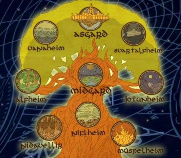 Yggdrasil with one interpretation of world placement. ( CC BY SA )