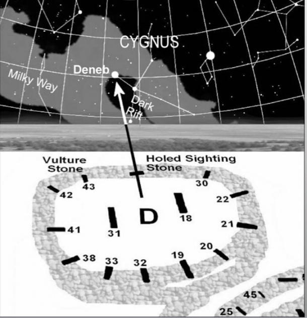 The alignment through the holed stone in Göbekli Tepe's Enclosure D towards the Cygnus star Deneb