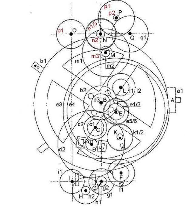 Sketch showing the complex assemblage of gears in the Antikythera mechanism