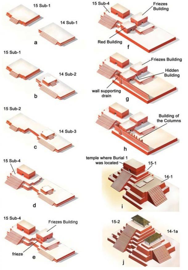 Dibujos que representan a las reconstrucciones de las grandes etapas arquitectónicas de Estructuras 14 y 15 en Nakum. En el lado inferior de la Estructura 14 (véanse las figuras g y h) fue la pared trapezoidal con abastecimiento de agua asociada que los investigadores piensan que representan una montaña sagrada.