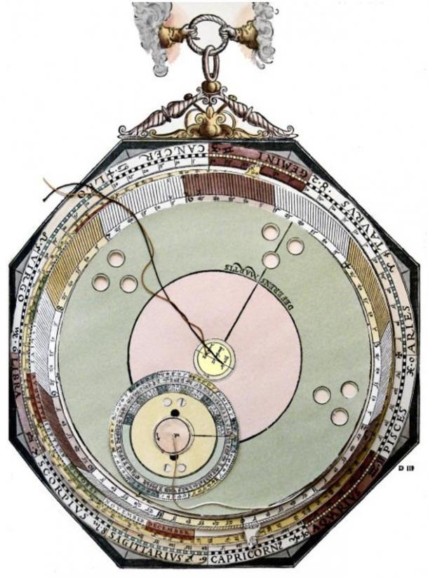 An astrological volvelle