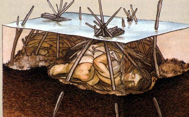An illustration depicting the burial of Windover bog bodies