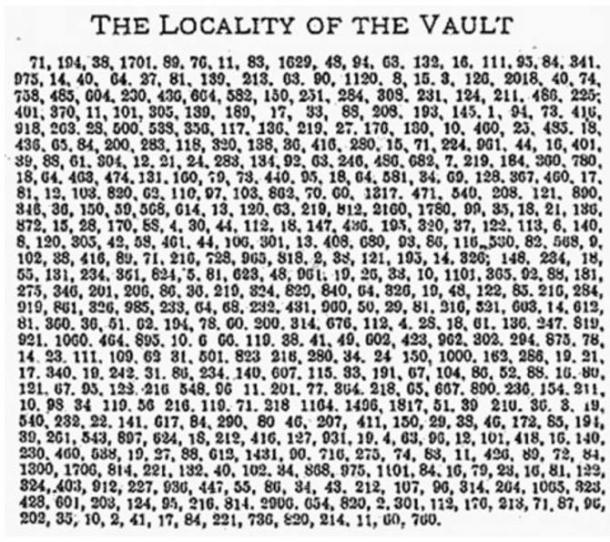 One of the three ciphers, which has not yet been decoded.