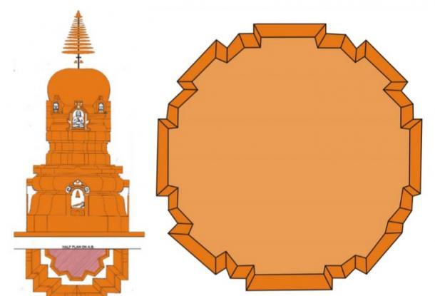 Diferentes componentes de la estupa originalmente desarrollado después del período Kushana e influyó en la arquitectura del sudeste asiático budista
