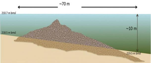 The cone-shaped structure beneath the Sea of Galilee.