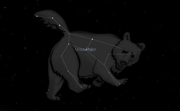 The constellation Ursa Major (The Great Bear)