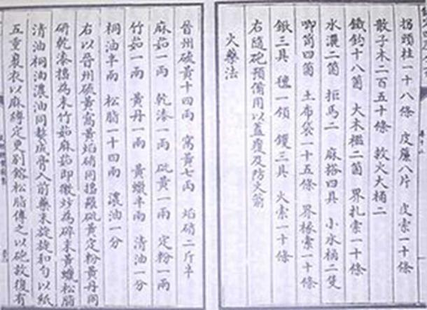 The earliest known written formula for gunpowder, from the Chinese Wujing Zongyao military manuscript (1044 AD). (Public Domain).