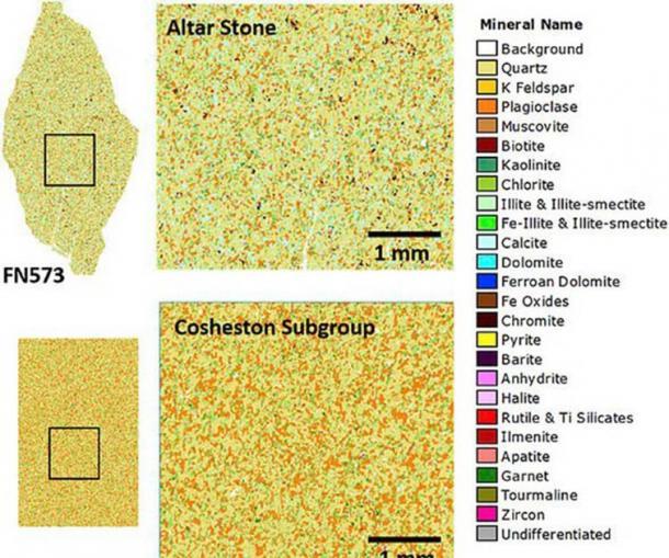 Los mapas de partículas de colores falsos que muestran los minerales que forman la piedra del altar (arriba) y una muestra de arenisca de Milton Haven (abajo) son diferentes. (Bevins et al. 2020)
