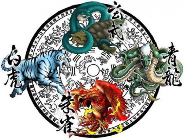 The Four Mythological Symbols Of China Ancient Origins