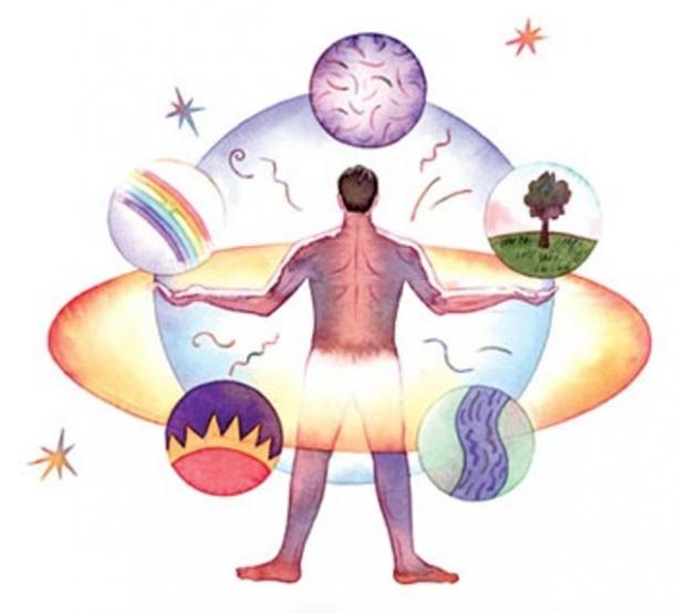 The five elements of nature and the human body (earth, air, fire, water and ether/space) interconnect according to the Hindu faith.