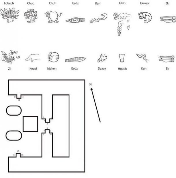 The specific glyphs used to inscribe the names of the royal Cocom dynasty rulers and the location of these glyphs in the Temple of Jaguars. (Academia)