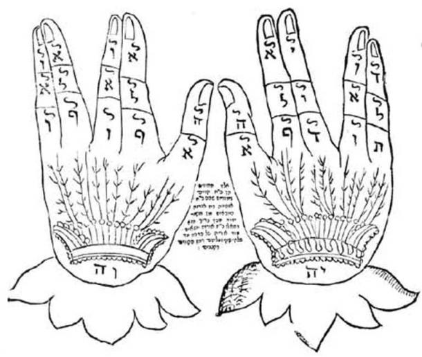 These hands, as in the Priestly Blessing, are divided into twenty-eight sections, each containing a Hebrew letter. Twenty-eight, in Hebrew numbers, spells the word Koach = strength. At the bottom of the hand, the two letters on each hand combine to form יהוה, the name of God.
