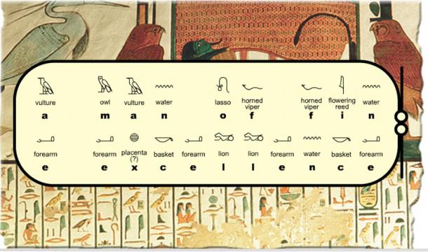 A screenshot from National Geographic's hieroglyph translator showing what the glyphs look like