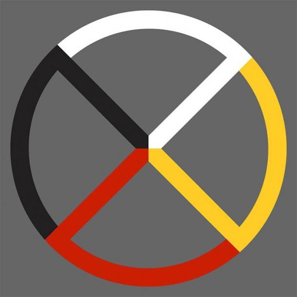 Traditional depiction of four-fold Medicine Wheel. (Image: Courtesy © The Orange Snowman).