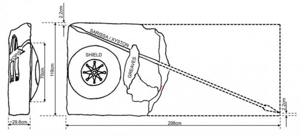 The features and dimensions of the Star-Shield Block showing how the cavalry sarissa or xyston (a type of lance used by Alexander the Great) can be used to infer the original length of the Block. (Diagram by Andrew Chugg)