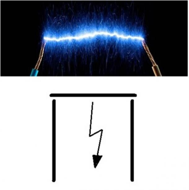 """This """"Arc"""" (pronounced like the ancient Egyptian Akh which meant """"immortal spirit"""") is the electrical discharge between two opposite electric poles. And the resultant shape forms the symbol for the mathematical constant Pi."""