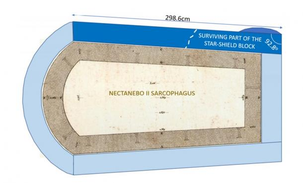 Plan view showing how the Star-Shield Block fitted the Nectanebo II sarcophagus as part of a sculpted outer casing. (Diagram by Andrew Chugg)
