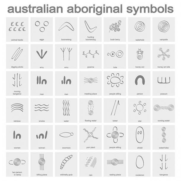 Some of the common Aboriginal symbols and their meanings. (drutska / Adobe Stock)