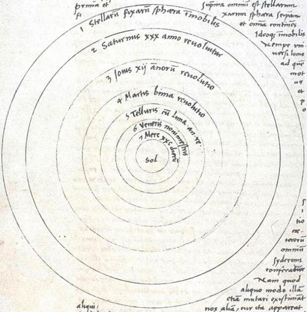 Cropped image of page 9 of Nicolaus Copernicus's famous De Revolutionibus Orbium Coelestium manuscript published by and tampered with by Osiander, the printer. (Public domain)