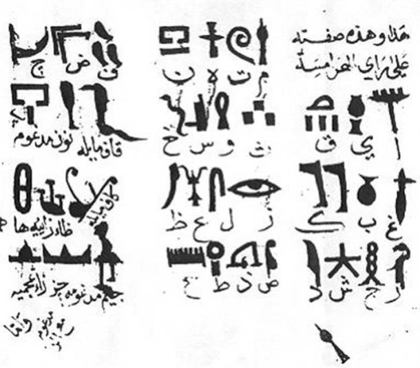 Ibn Wahishiya's translation of the Ancient Egyptian hieroglyph alphabet in 985. (Public Domain)